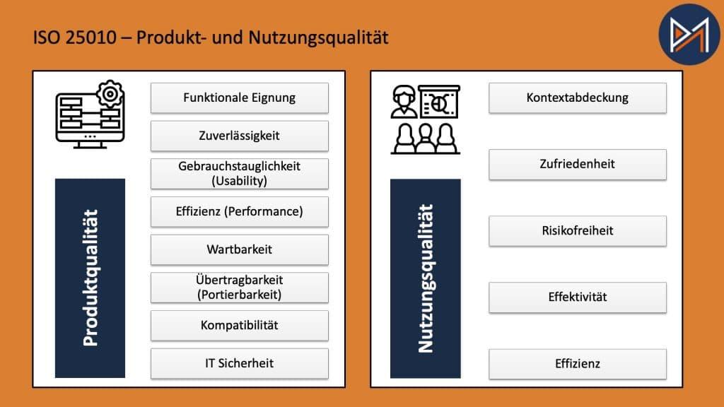 ISO 25010 / IEC 25010 / ISO/IEC 25010 - Qualitätskriterien für Softwarequalität