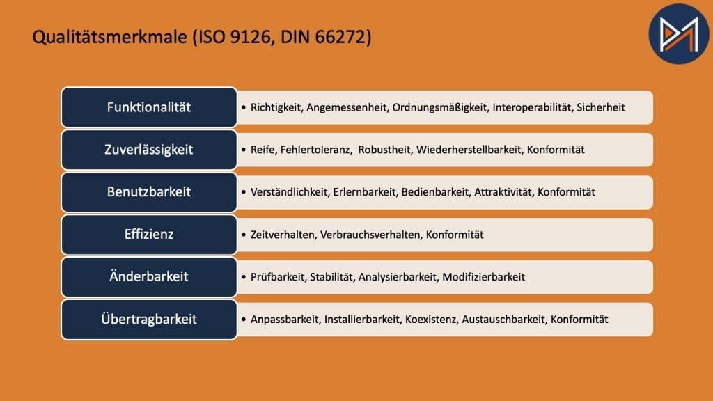 ISO 9126 / IEC 9126 - ISO/IEC9126 - Qualitätskriterien für Softwarequalität